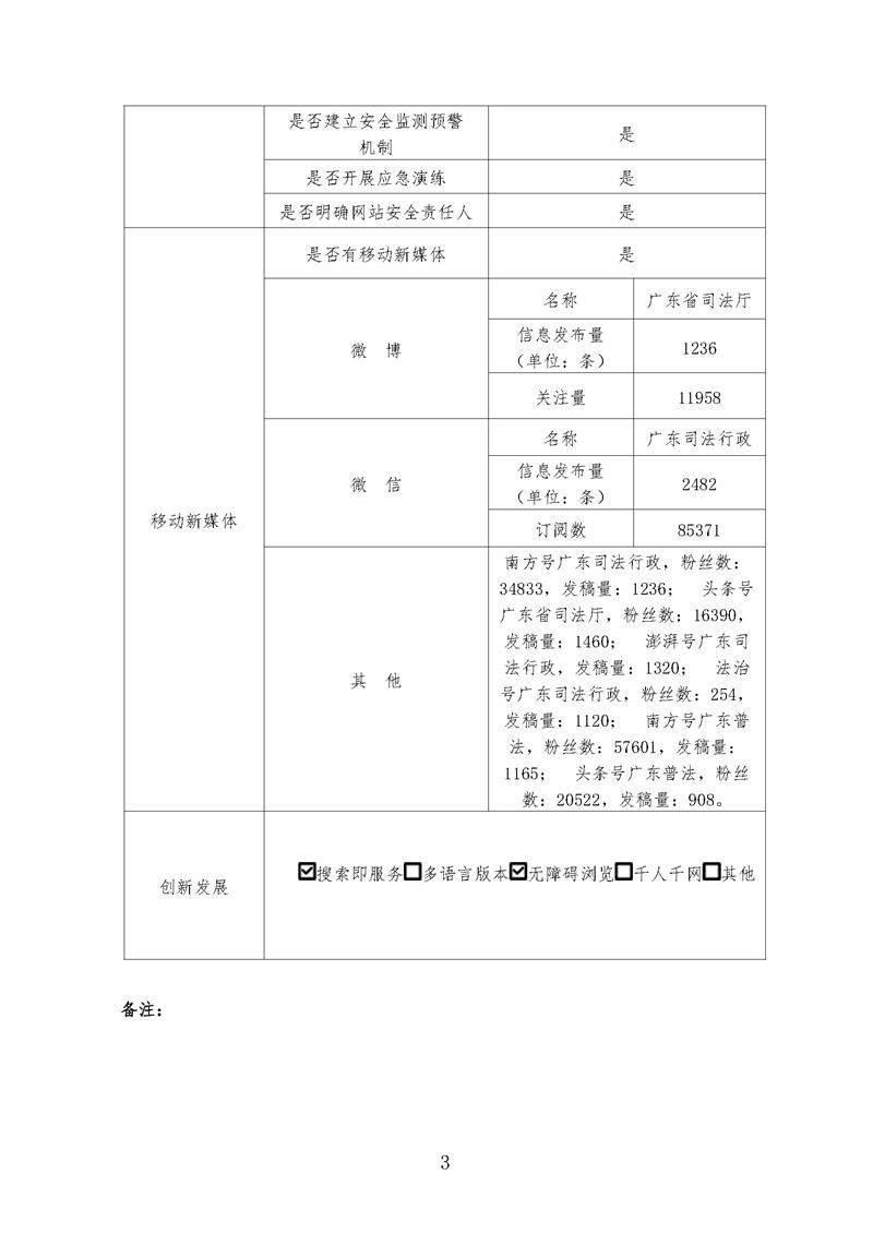 广东省司法厅政府网站年度工作报表(2020年度)_页面_3.jpg
